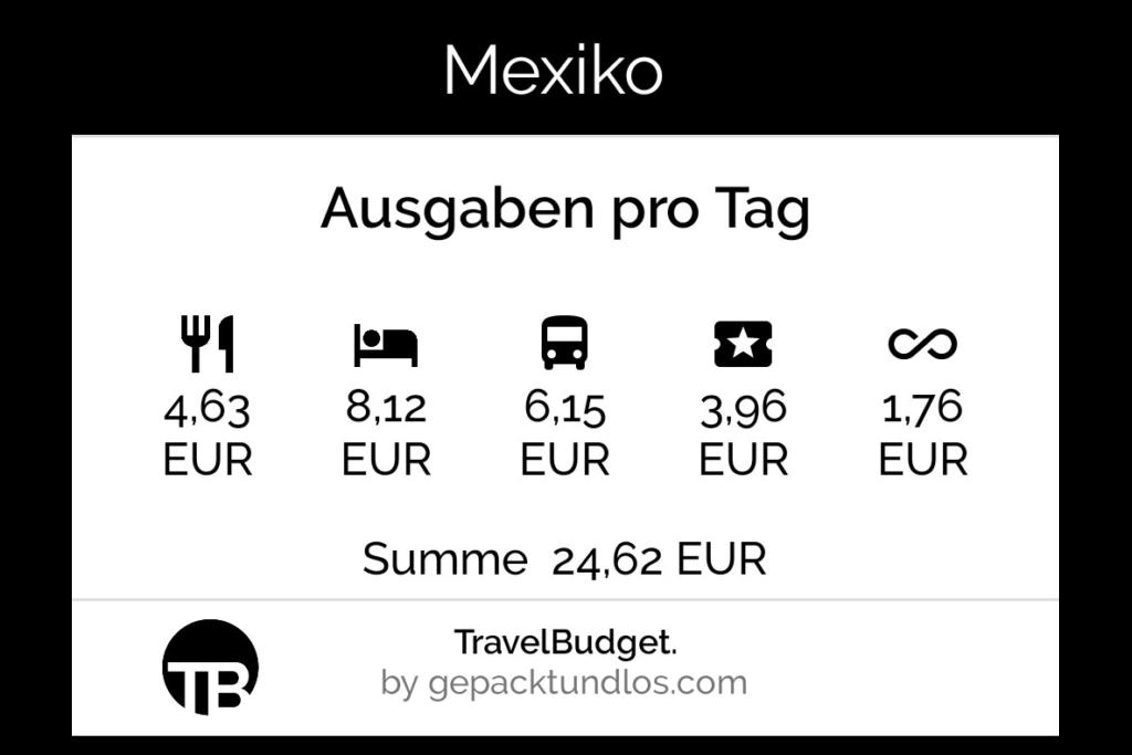 Backpacking-Kosten in Mexiko: So viel haben wir ausgegeben 2