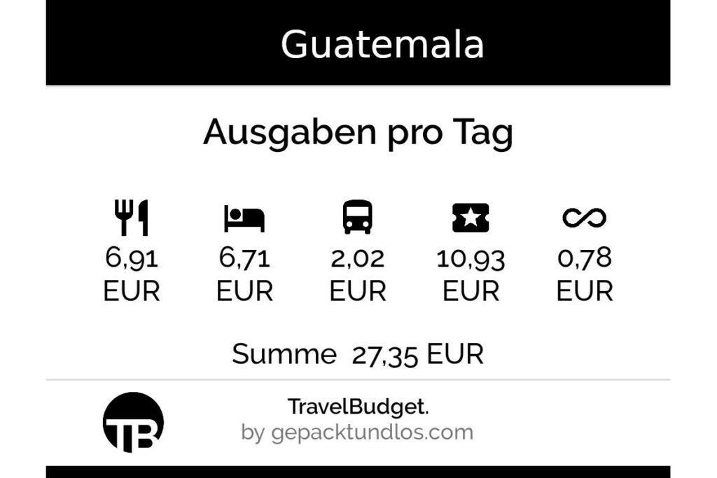 Backpacking-Kosten in Guatemala: So viel haben wir ausgegeben 2