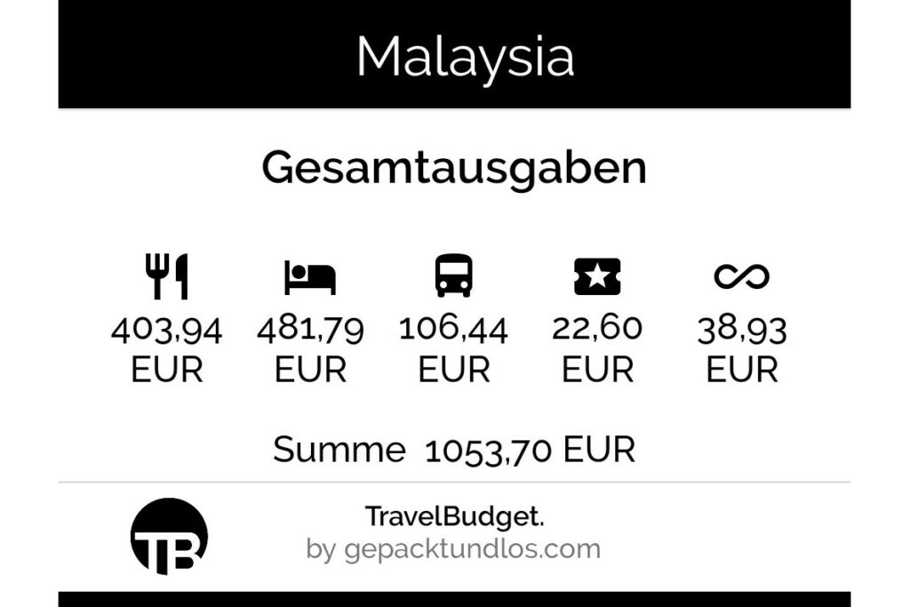 Backpacking-Kosten in Malaysia: So viel haben wir ausgegeben 2