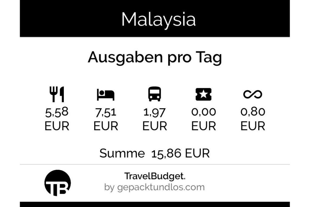 Backpacking-Kosten in Malaysia: So viel haben wir ausgegeben 6