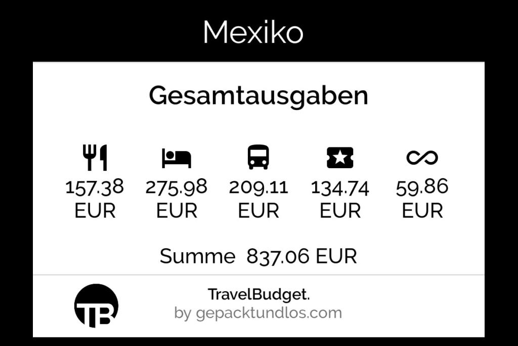 Backpacking-Kosten in Mexiko: So viel haben wir ausgegeben 4