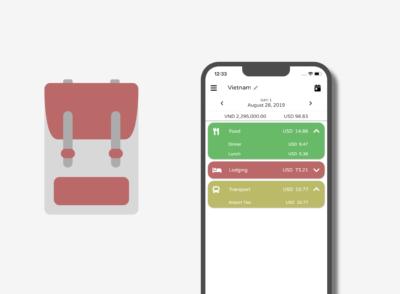 VERSCHIEDENE LäNDER: Reisekosten App: Trexpense – So einfach tracken wir unsere Ausgaben