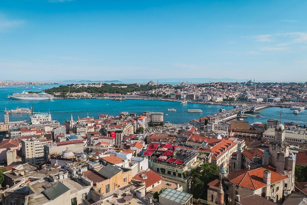 DIe Bosporus-Meerenge